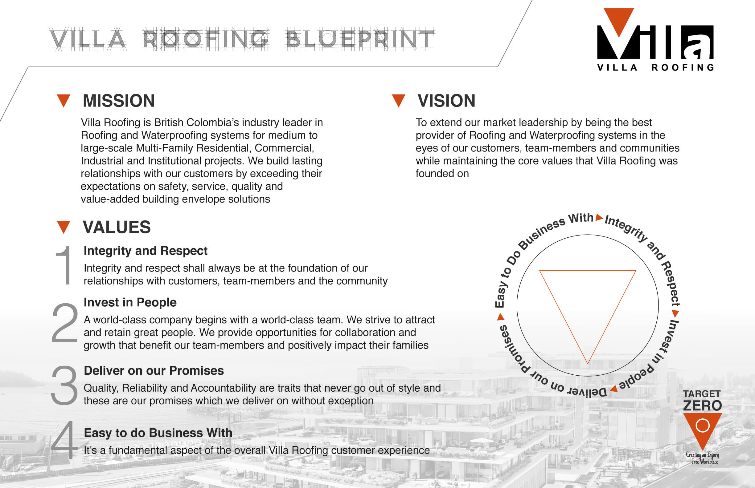 About us villa roofing bcs industry leader in roofing and lasting relationships with our customers by exceeding their expectations on safety service quality and value added building envelope solutions malvernweather